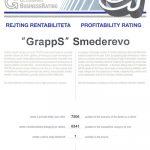GBR Profitability Rating