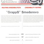 GBR Credibility Rating